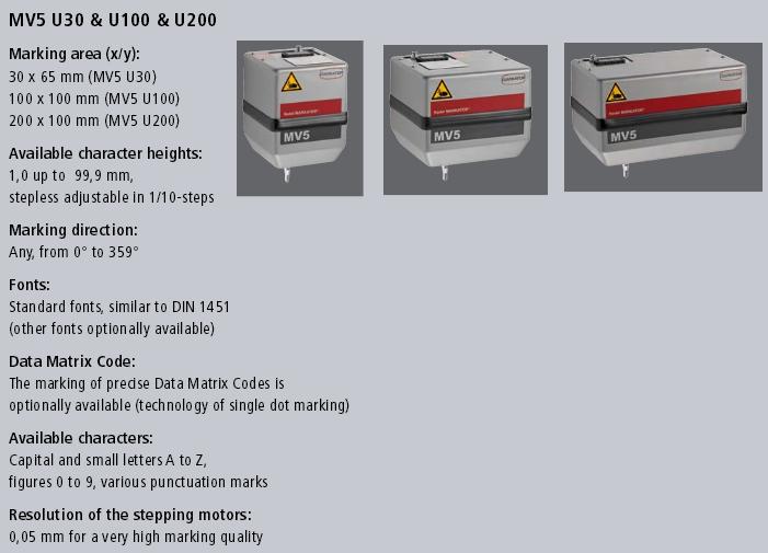 PCS Plate Marking MV5 System Stats